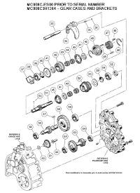 buggies gone wild golf cart forum gas club car diagrams 1984 2005. Black Bedroom Furniture Sets. Home Design Ideas